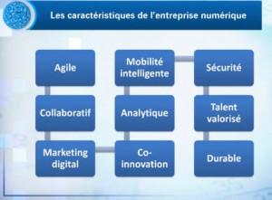 4 Entreprise numérique1
