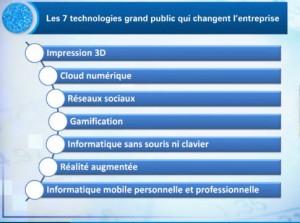 4 Entreprise numérique2