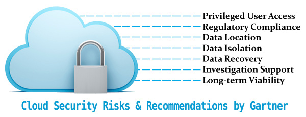 Cloud-Security-Risks-and-Recommendations-by-Gartner