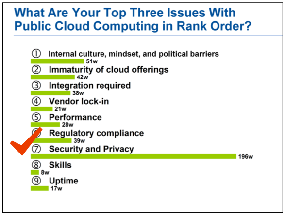 gartner_top_3_public_cloud_check