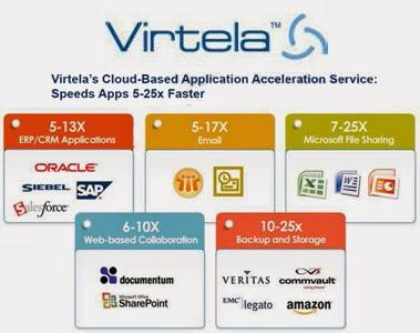 virtela-app-2