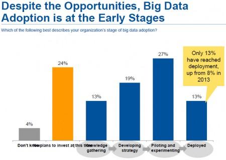 27 Big data1