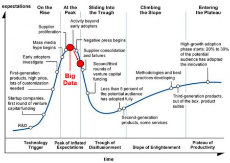 27 Big data2