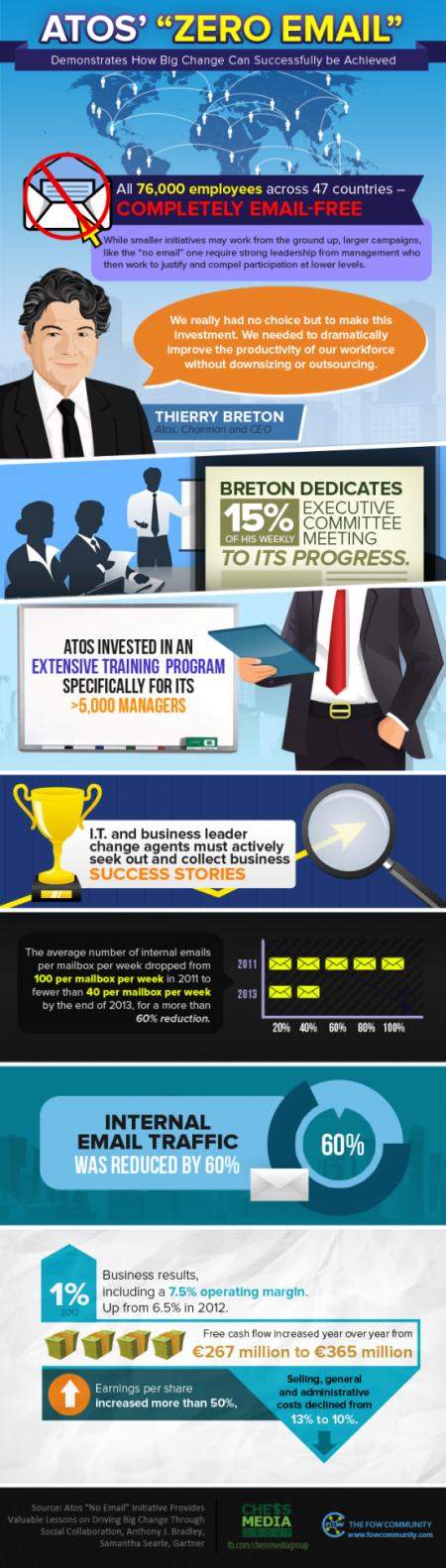 Atos-Infographic0209-24-13-552x1940