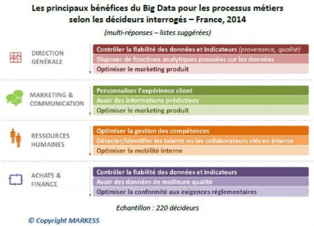 Markess-bigdata1