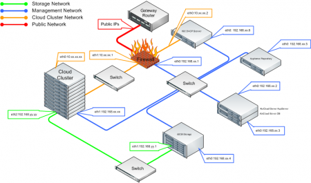 networkconcept-3