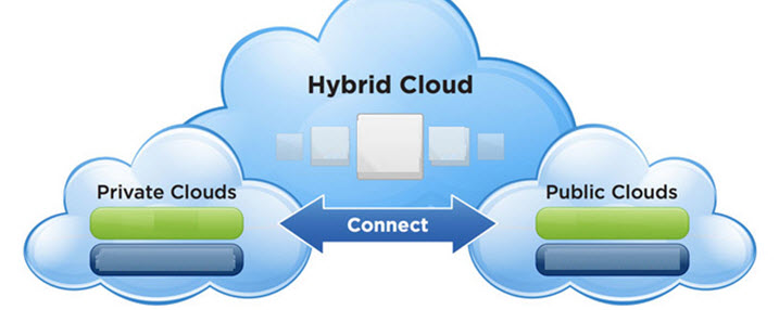https://www.informatiquenews.fr/wp-content/uploads/2015/04/Cloud-Une.jpg