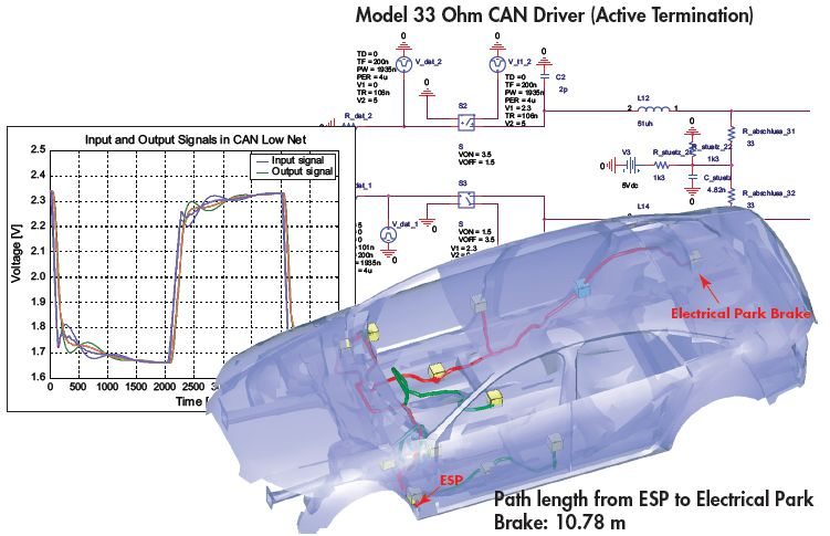 Automotive_simulation_of_CAN_System