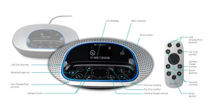 cc3000e-speakerphone-review