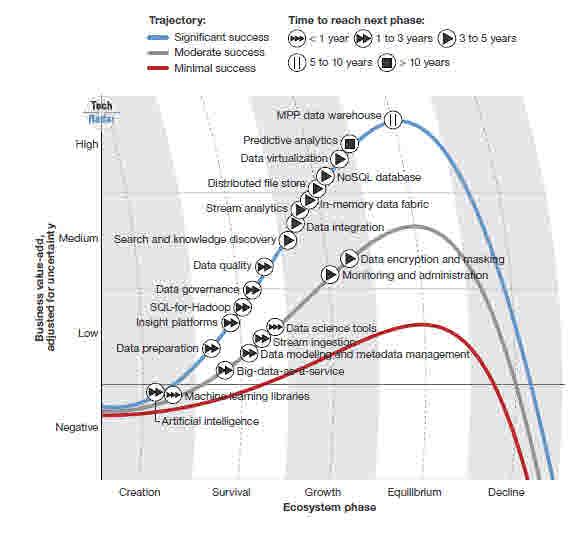 20 Big data 1