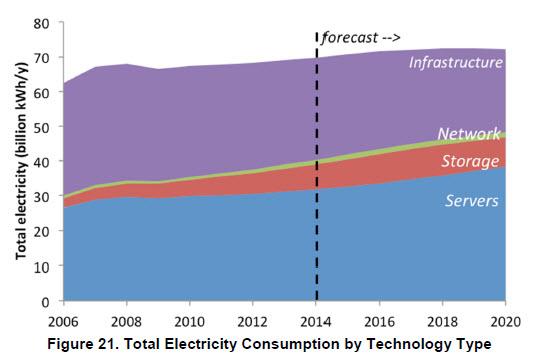 28 US Energy4