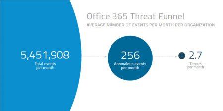 7 Office365-2