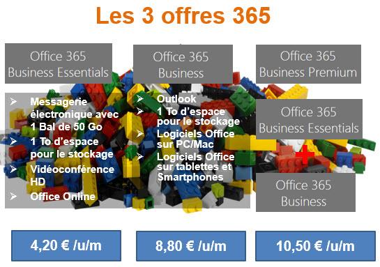7 Office365-3