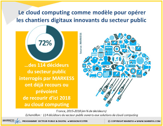 18-cloud-1