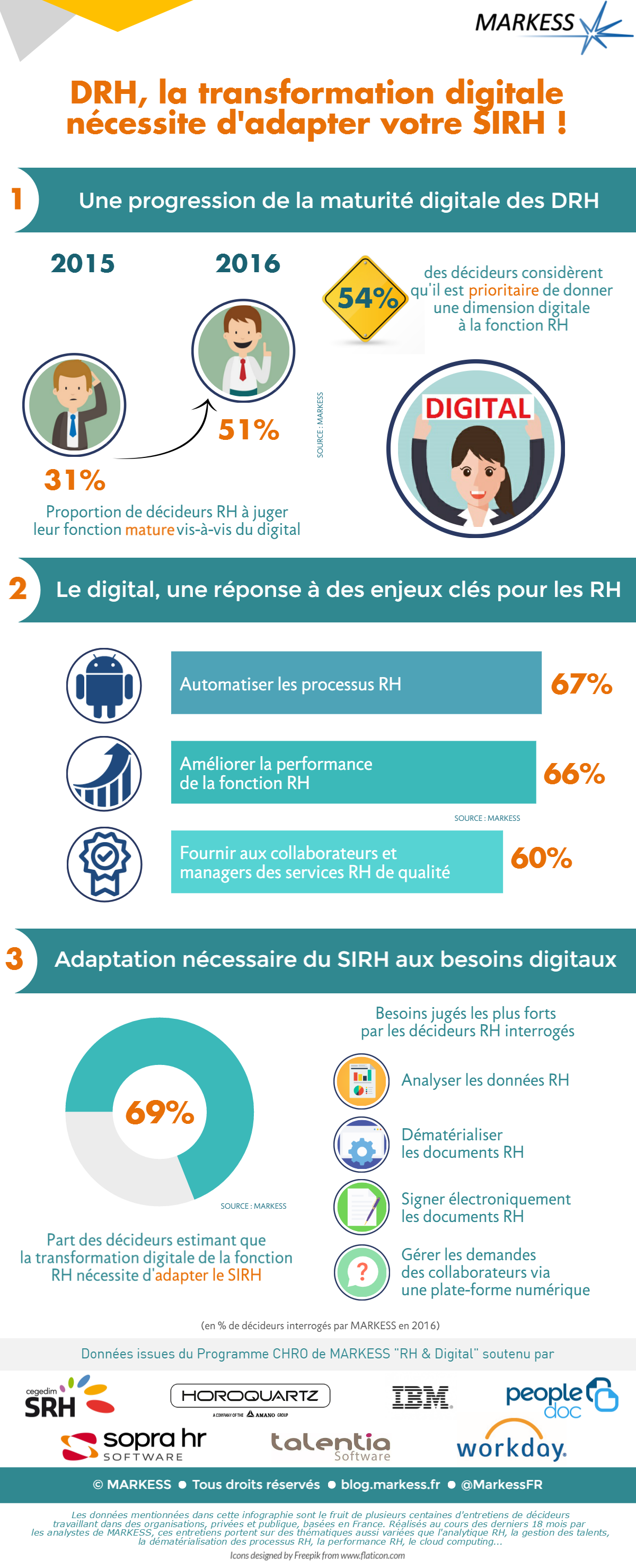 8-infographie-markess