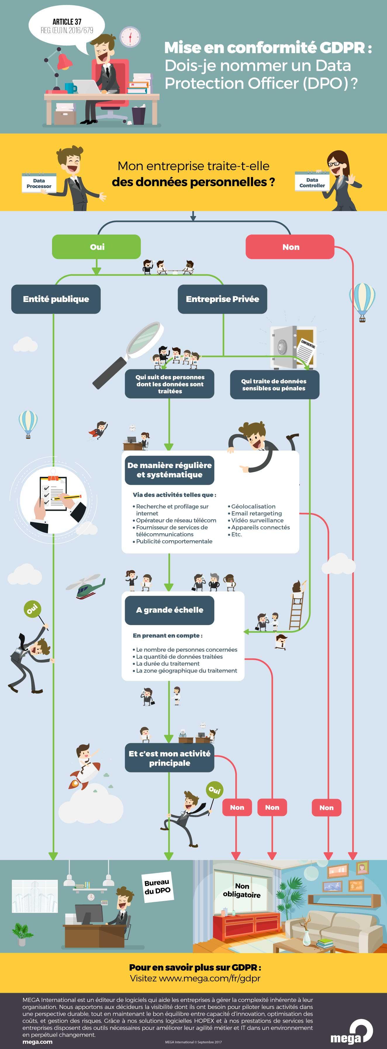 Quel rôle pour le responsable de la protection des données en une  infographie   e9b48888282e